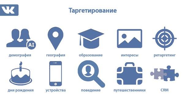 Критерий таргетинга вконтакте