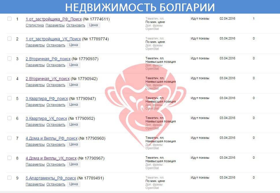Недвижимость болгарии Заявка