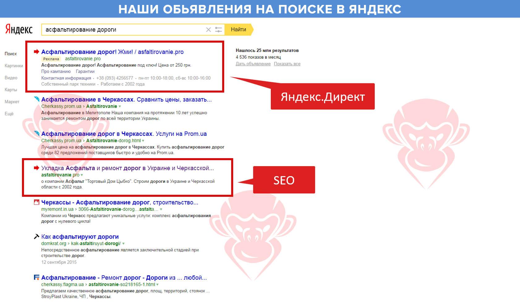 Обьявления на поиске Яндекс