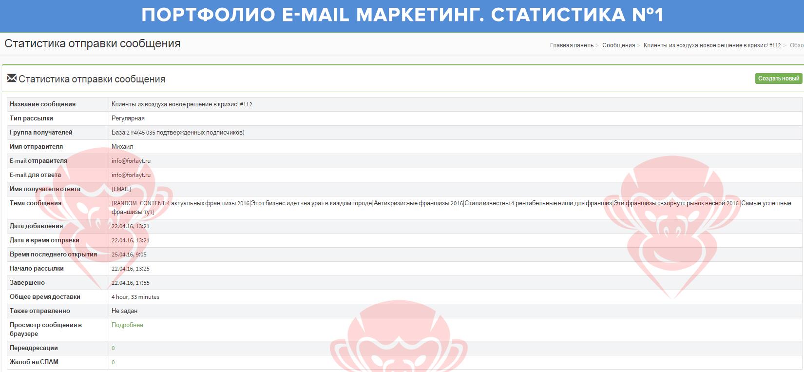 Портфолио E-mail маркетинг 1